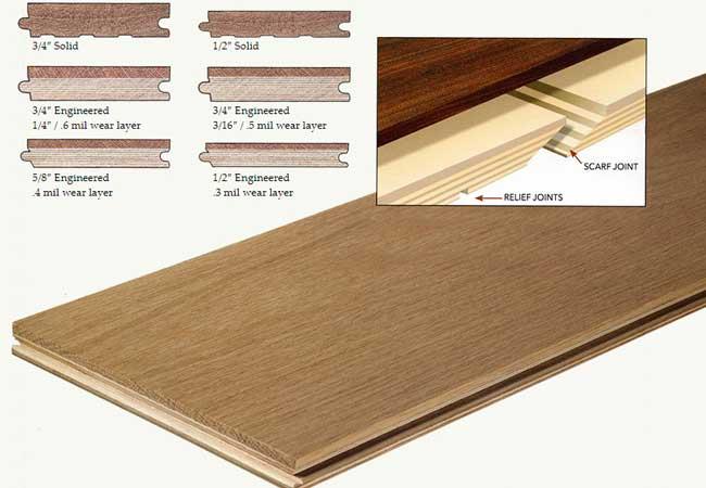 Engineered-Wood-Flooring-Si